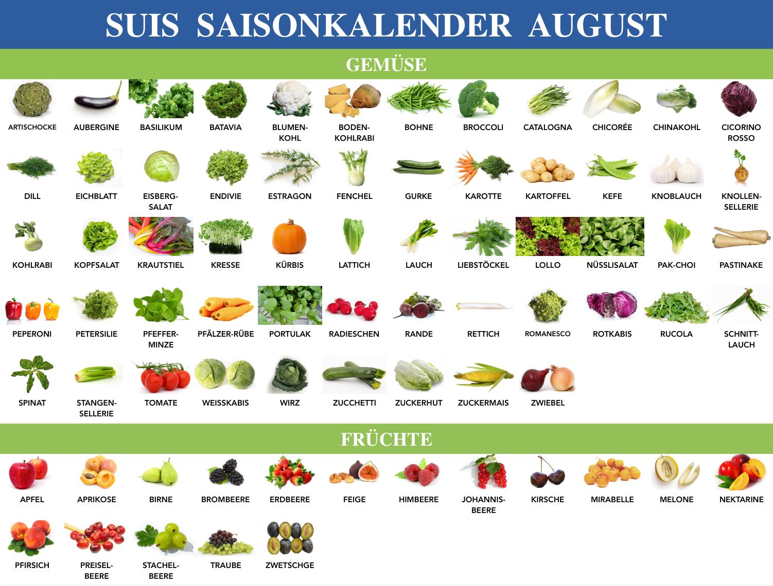Schweizer Gemüse und Früchte im August > umweltnetz schweiz